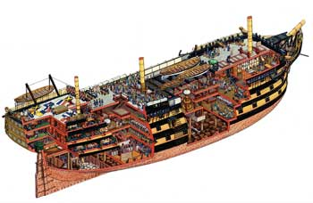 HMS Victory cut view